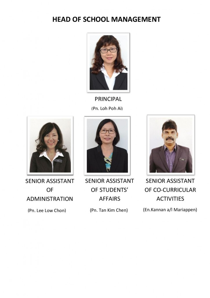 Head of Management-page-001