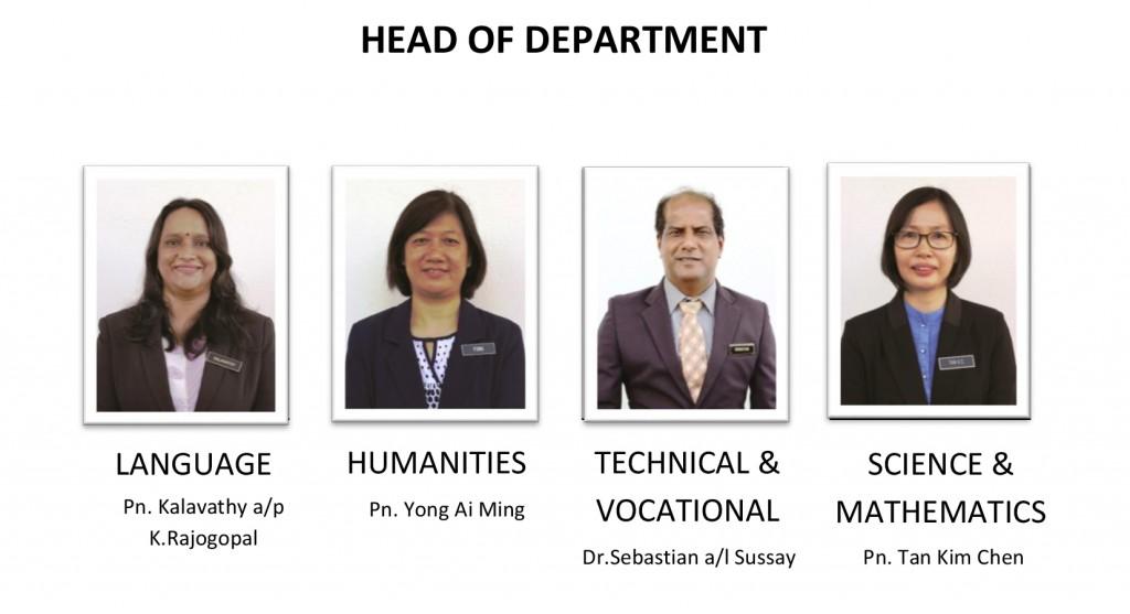Head-of-Department