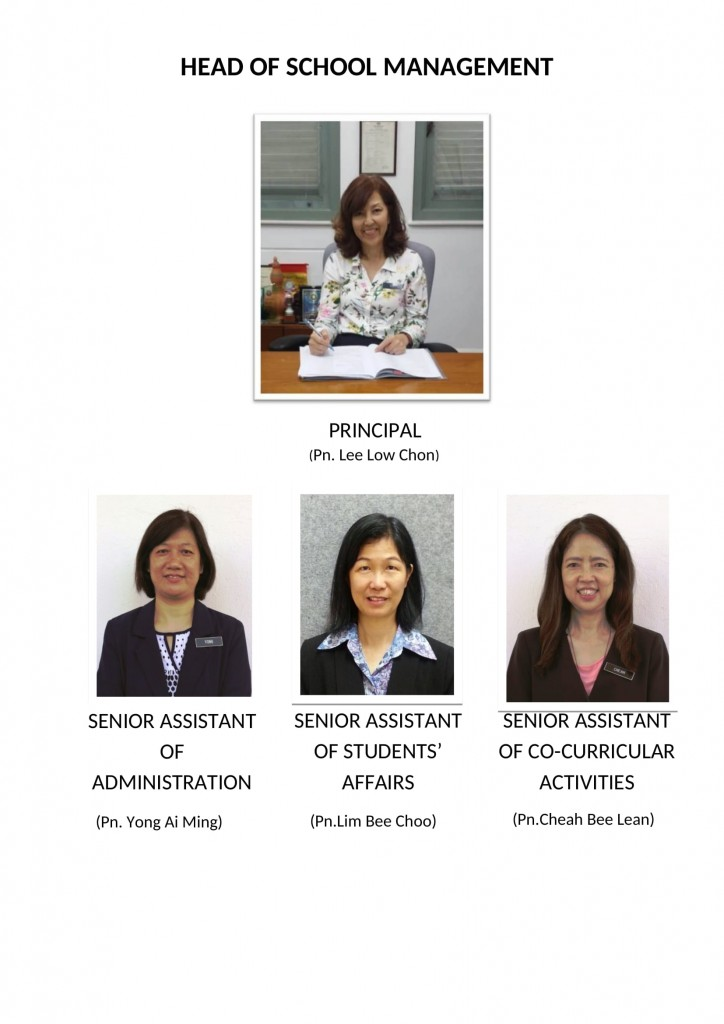 Head of Management-1